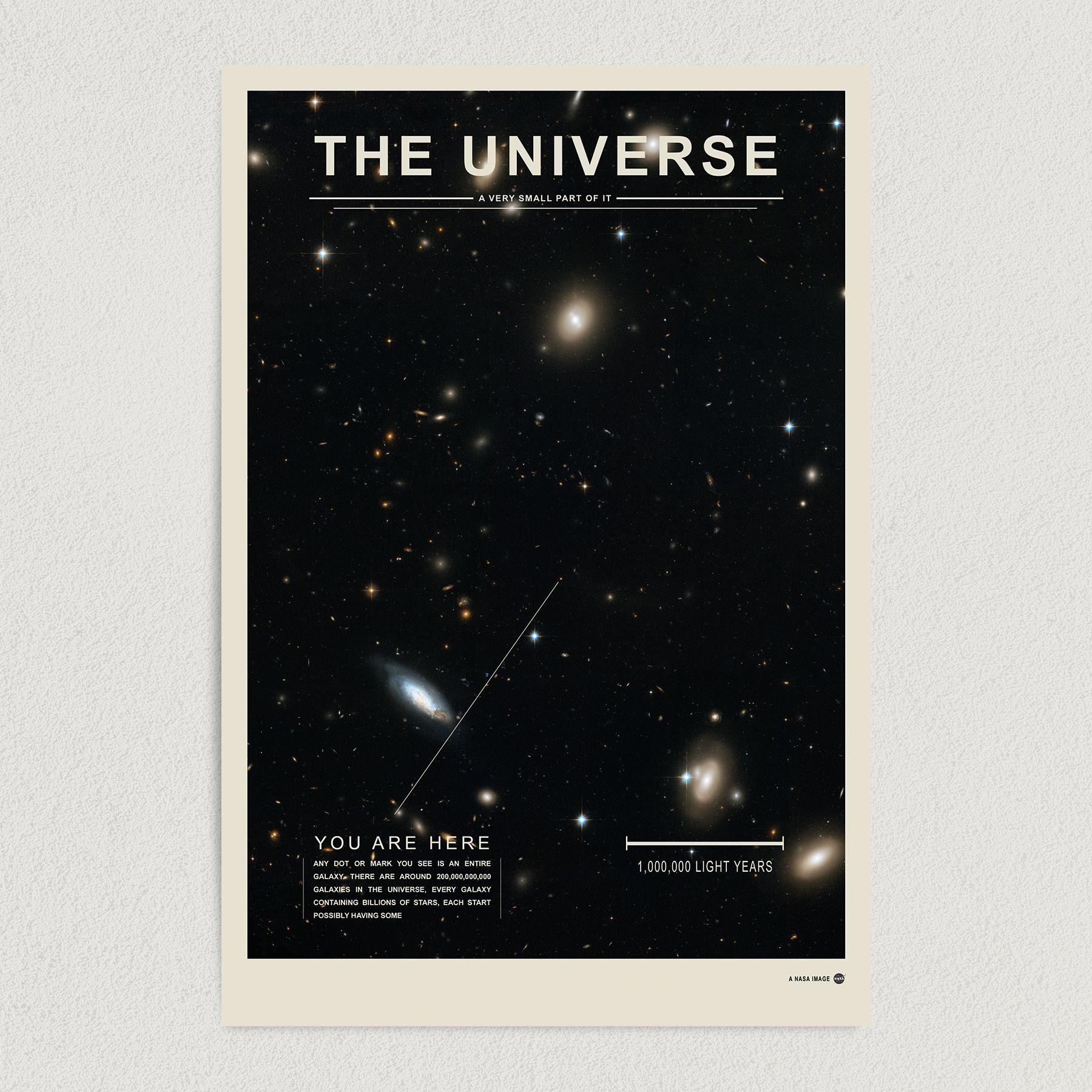 The Universe NASA Art Print Poster 12″ x 18″ Wall Art s3310
