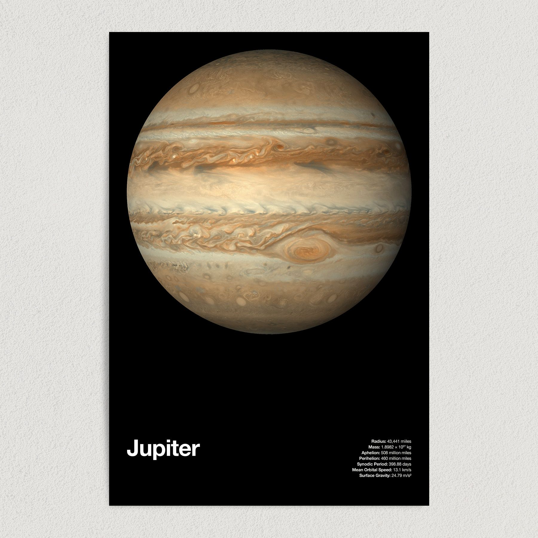 Planet Jupiter Astronomy Education Art Print Poster 12″ x 18″ Wall Art SS2156