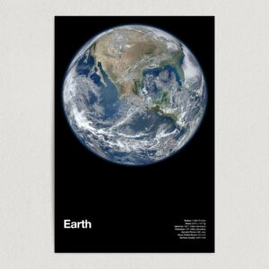 "Planet Earth Astronomy Education Art Print Poster 12"" x 18"" Wall Art SS2160"