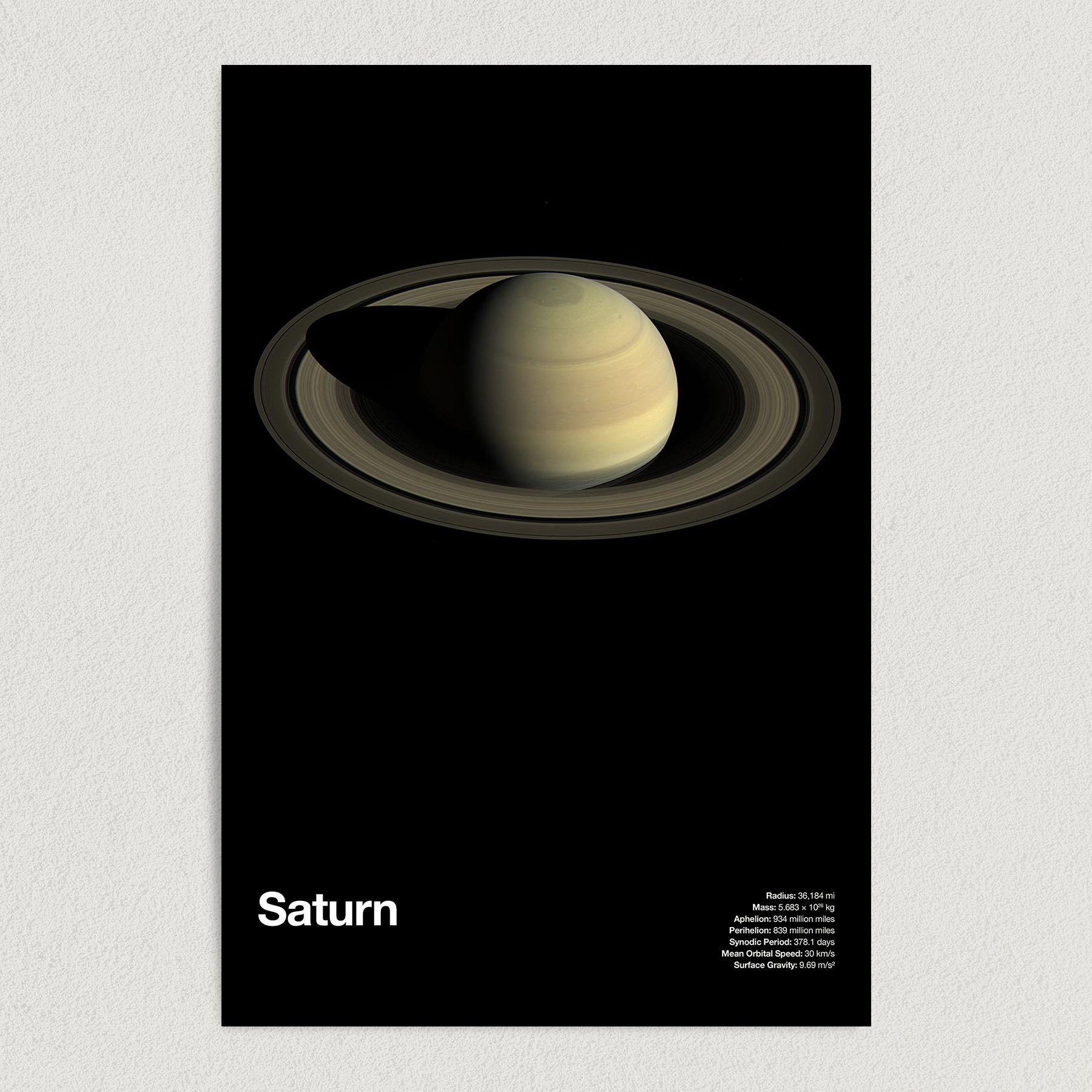 Planet Saturn Astronomy Education Art Print Poster 12″ x 18″ Wall Art SS2161