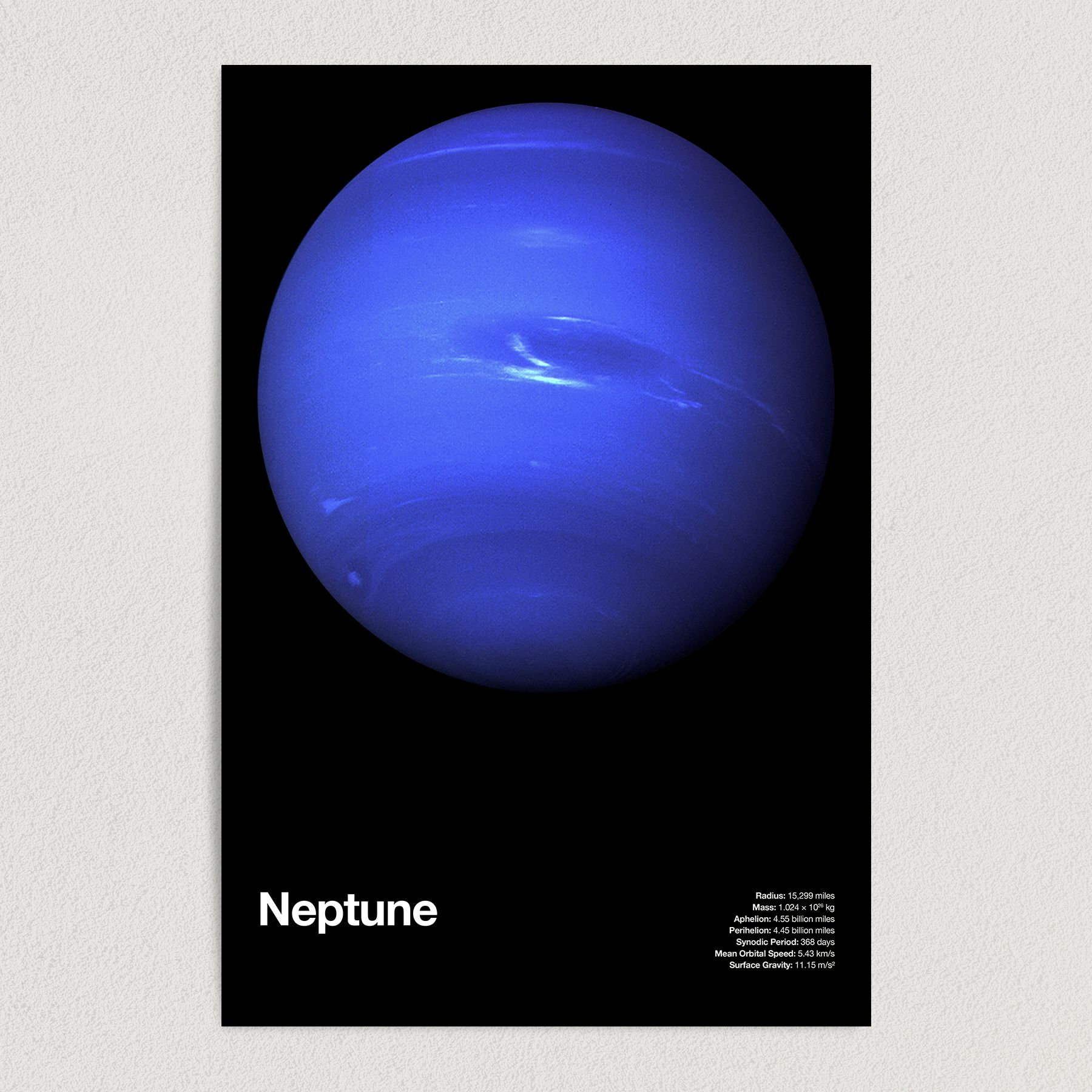 Planet Neptune Astronomy Education Art Print Poster 12″ x 18″ Wall Art SS2163
