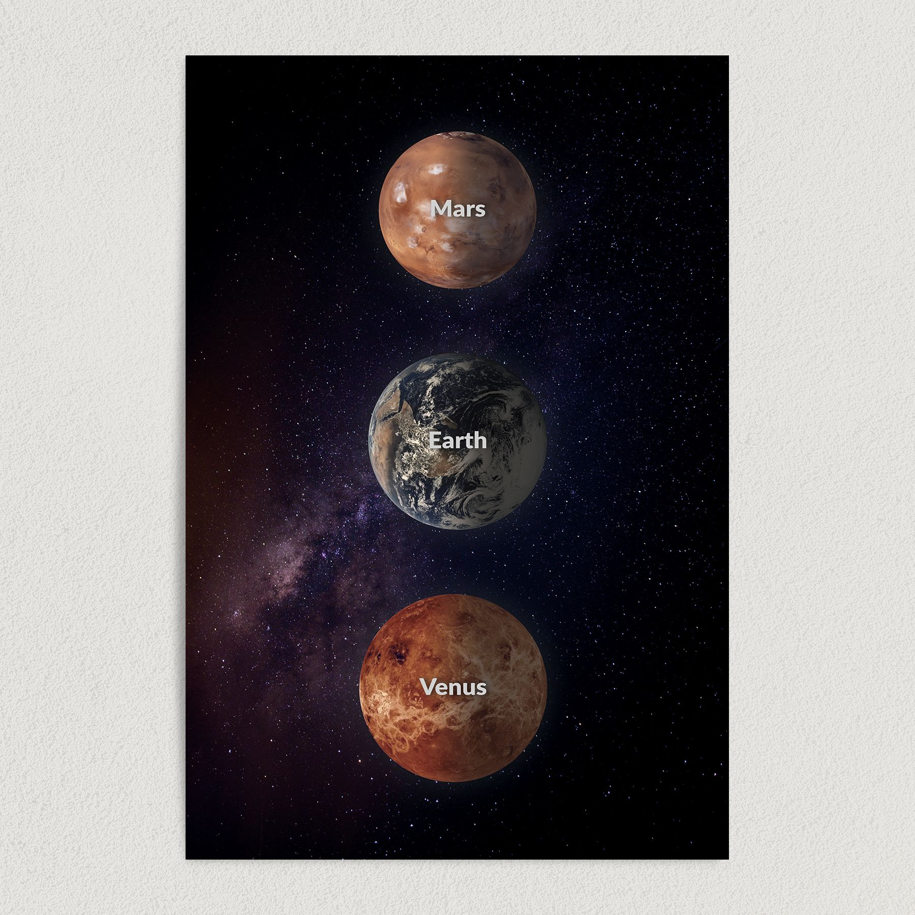 Third Planet From the Sun Art Print Poster S1001