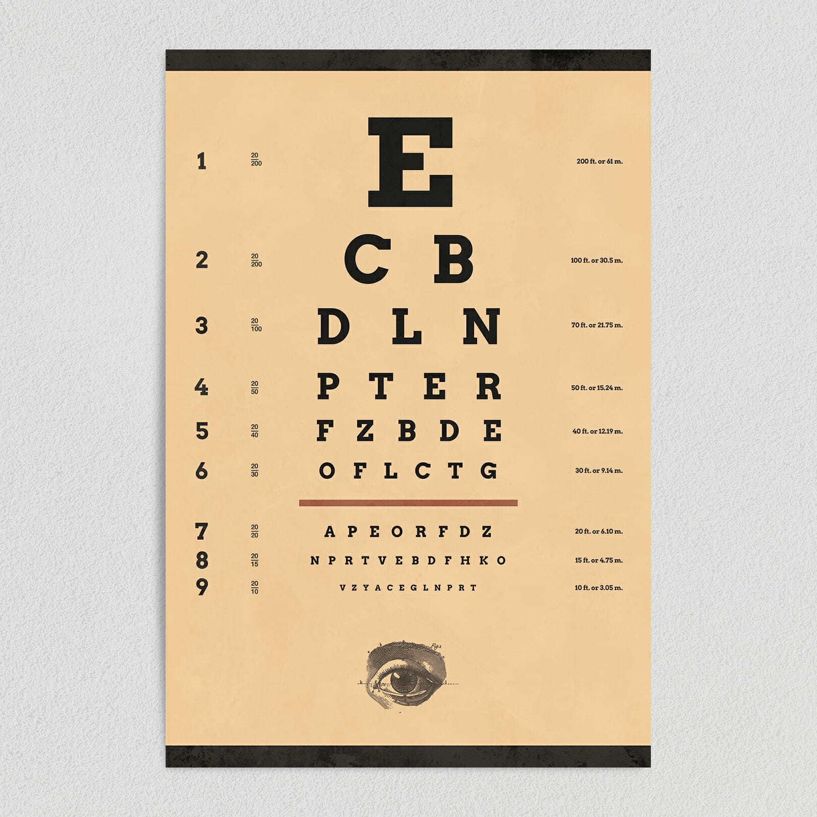 Human Eye Anatomy Ophthalmology Art Print Poster 12″ x 18″ Wall Art MS1000