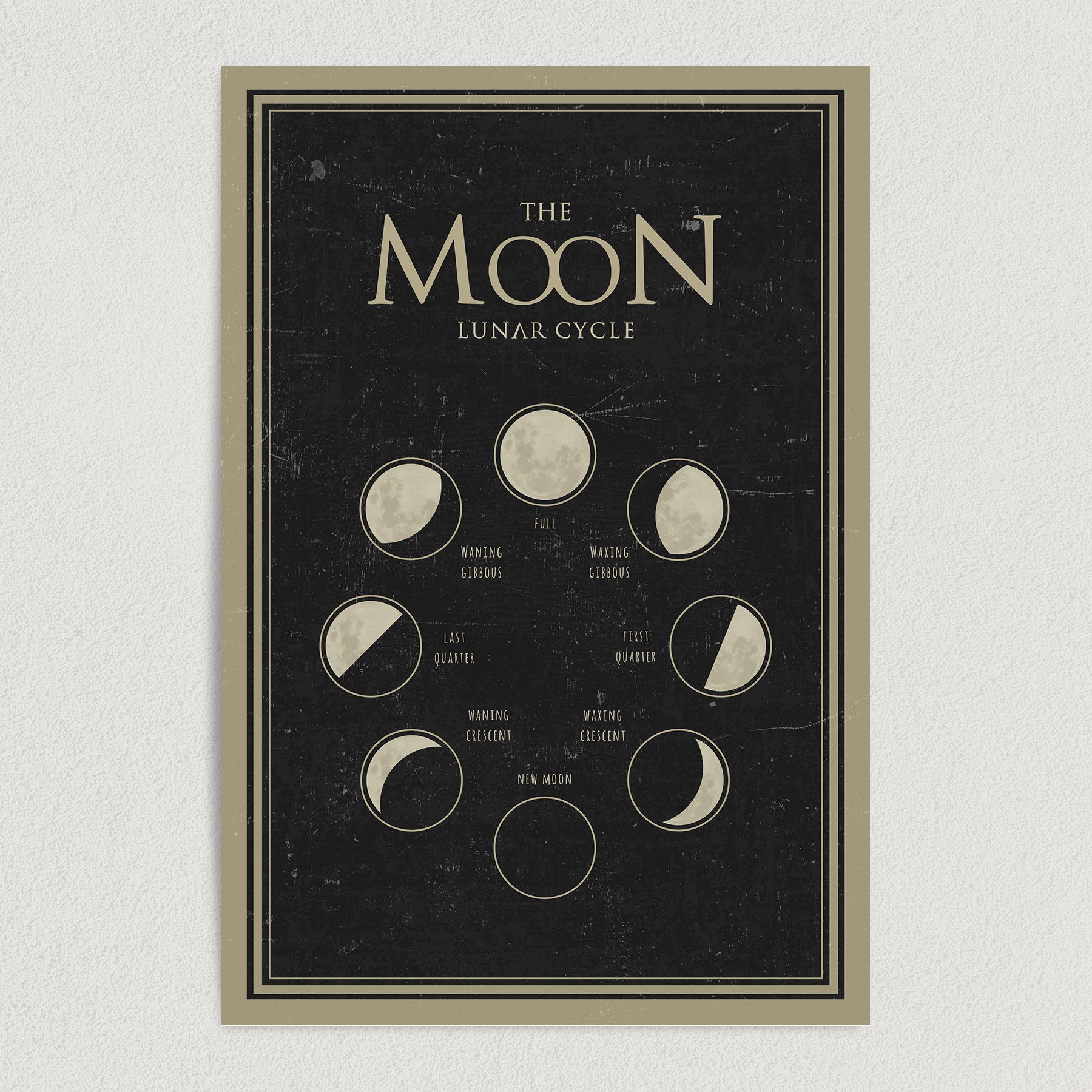 Moon Phases Lunar Cycle Astrology Art Print Poster 12″ x 18″ Wall Art S1000
