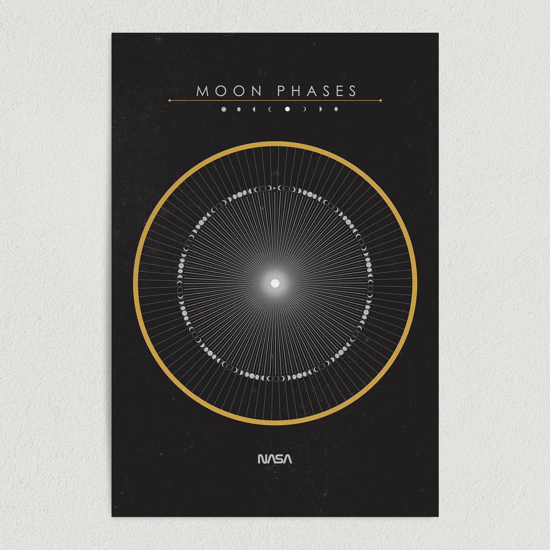 NASA Moon Phases Calendar Art Print poster 12″ x 18″ Wall Art SA2712