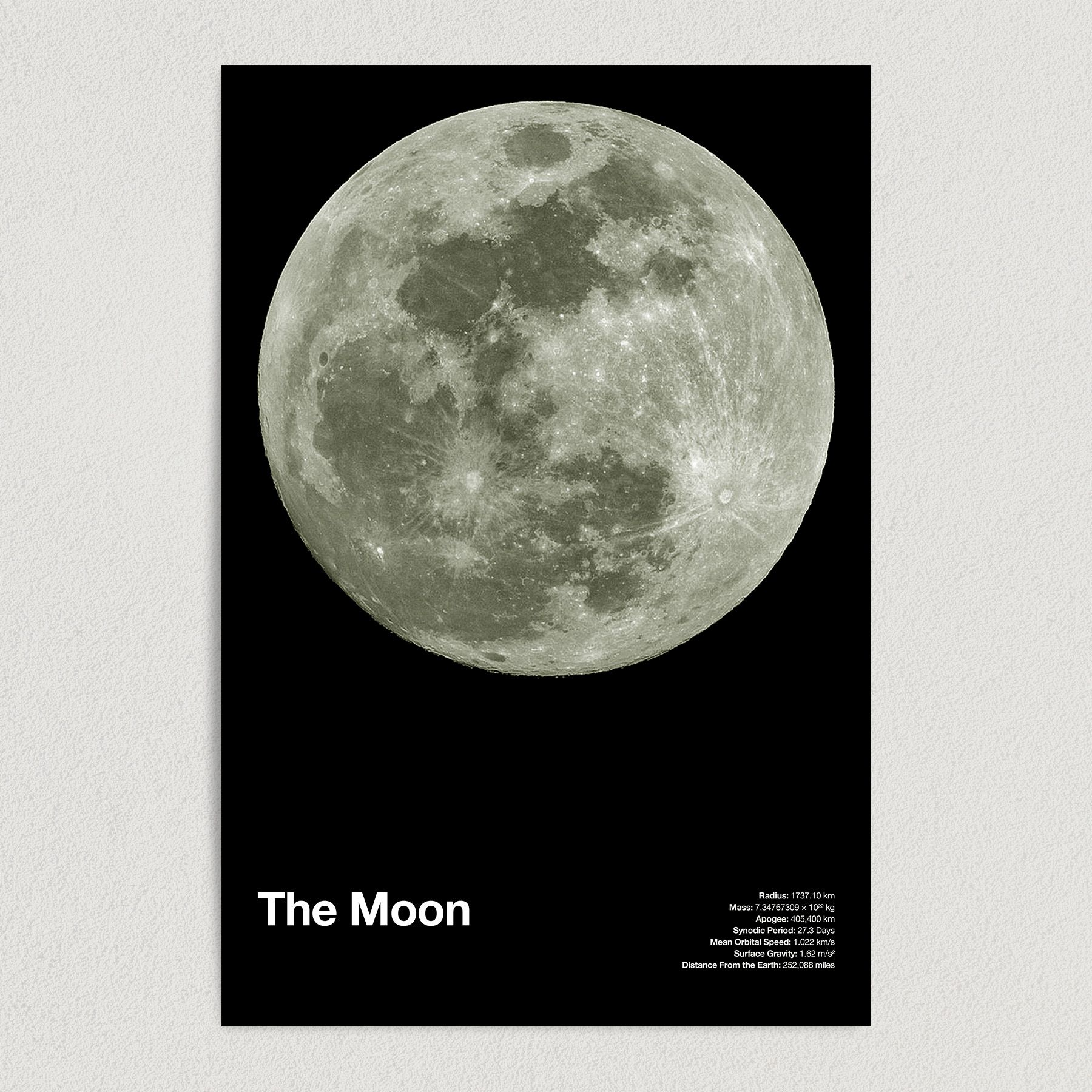 The Moon Astronomy Education Art Print Poster 12″ x 18″ Wall Art SS2155