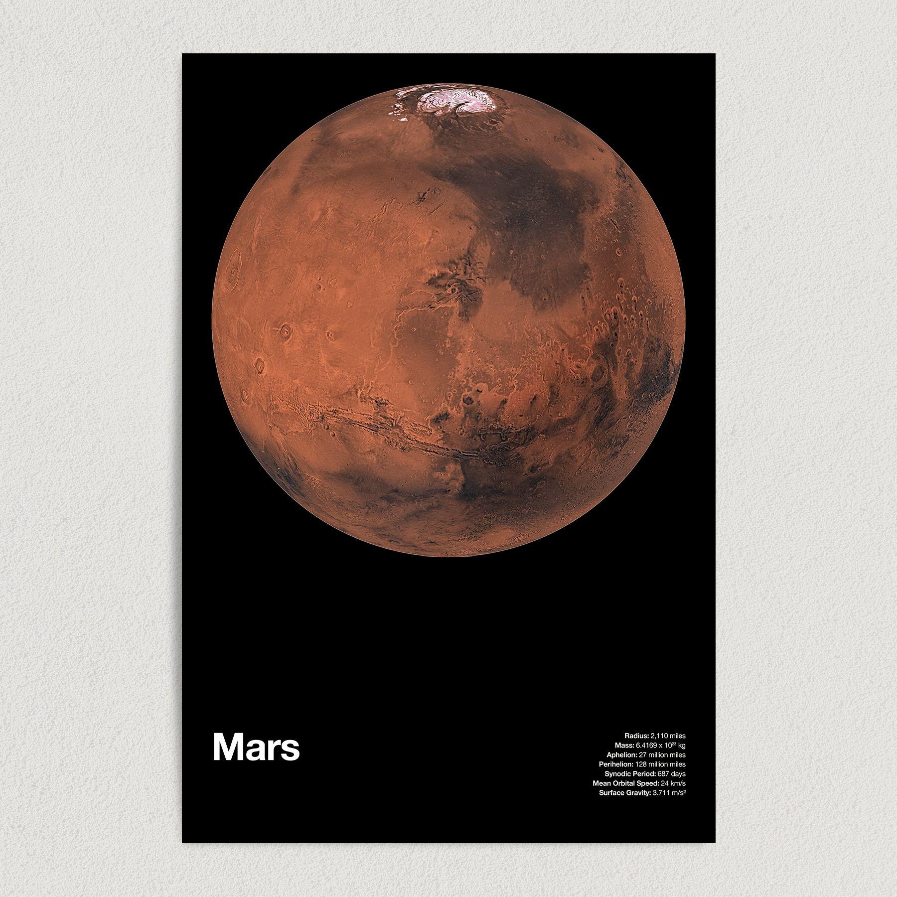 Planet Mars Astronomy Education Art Print Poster 12″ x 18″ Wall Art SS2157